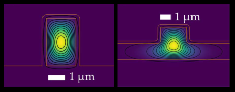 Optical modes of silicon waveguides